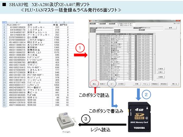メイン画面PLU/JAN